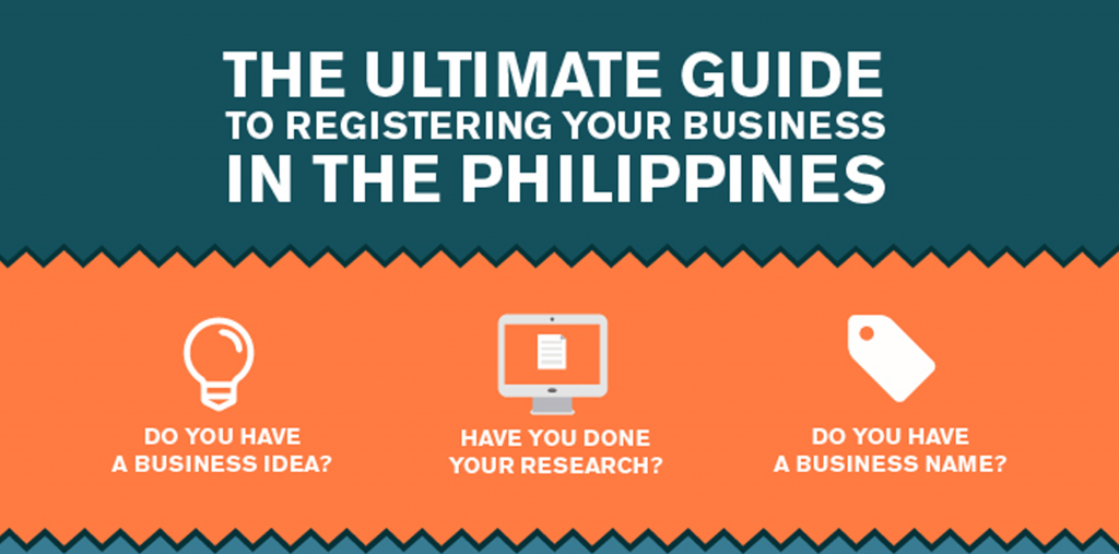 The Ultimate Guide To Registering Your Business In The Philippines Infographic