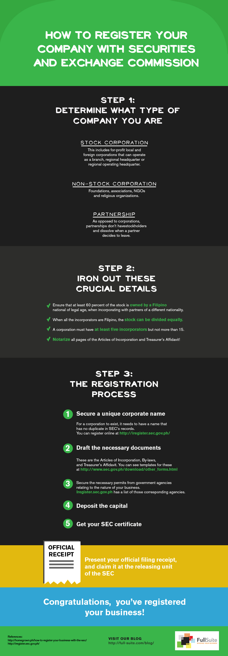How To Register Your Company With Sec Infographic
