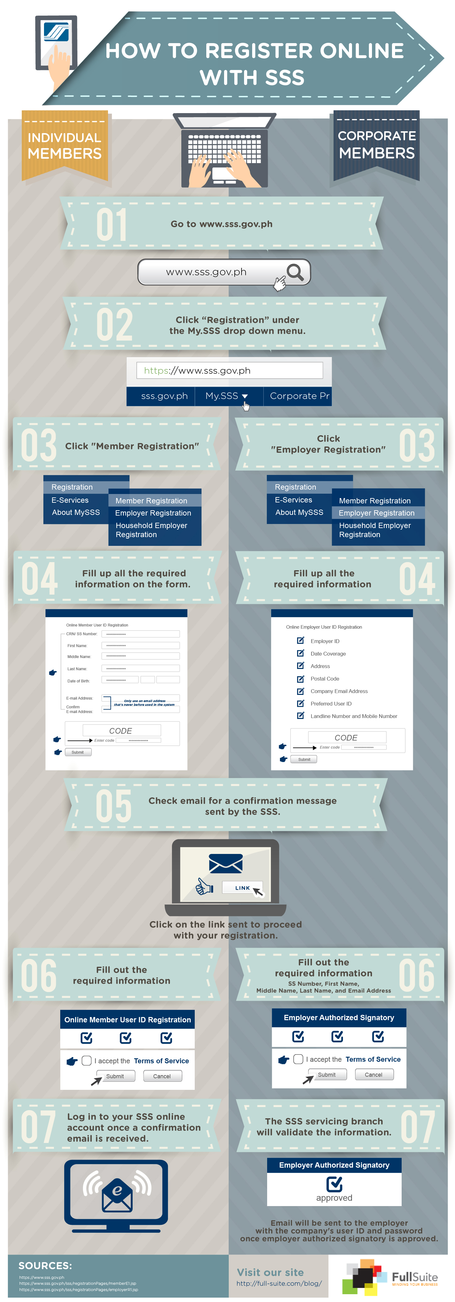 Sss Register Online Infographic