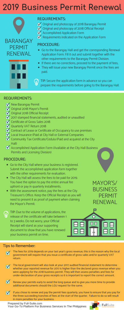2019 Business Permit Renewal Guide [INFOGRAPHIC]